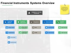 Financial Instruments Systems Overview Ppt PowerPoint Presentation Design Templates