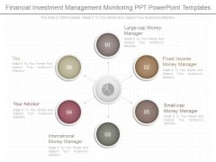 Financial Investment Management Monitoring Ppt Powerpoint Templates