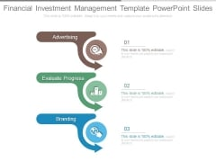 Financial Investment Management Template Powerpoint Slides