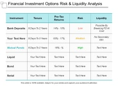 Financial Investment Options Risk And Liquidity Analysis Ppt PowerPoint Presentation File Icons