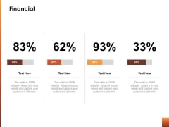 Financial Investment Ppt Powerpoint Presentation Model Microsoft