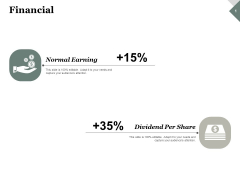 Financial Investment Ppt PowerPoint Presentation Pictures Inspiration