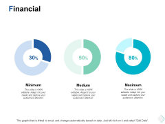 Financial Investment Ppt PowerPoint Presentation Slides Graphic Tips