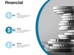 Financial Investment Ppt PowerPoint Presentation Summary Slideshow