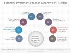 Financial Investment Process Diagram Ppt Design