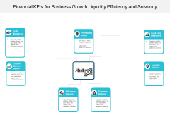 Financial Kpis For Business Growth Liquidity Efficiency And Solvency Ppt Powerpoint Presentation Summary Gridlines