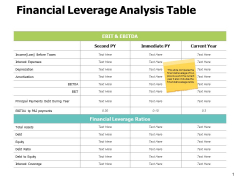 Financial Leverage Analysis Table Ppt PowerPoint Presentation Infographic Template Demonstration