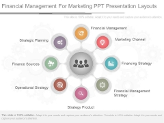 Financial Management For Marketing Ppt Presentation Layouts