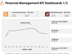 Financial Management Kpi Dashboards 1 3 Ppt PowerPoint Presentation Outline Background