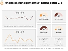 Financial Management Kpi Dashboards 2 3 Ppt PowerPoint Presentation Infographic Template Format Ideas