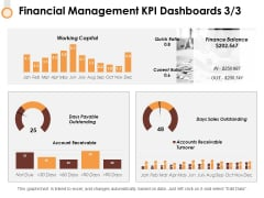 Financial Management Kpi Dashboards 3 3 Ppt PowerPoint Presentation Layouts Graphics Template