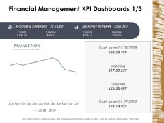 Financial Management Kpi Dashboards Business Ppt Powerpoint Presentation Infographic Template Deck