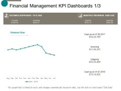 Financial Management Kpi Dashboards Business Ppt Powerpoint Presentation Show Gridlines