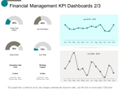 Financial Management Kpi Dashboards Marketing Ppt Powerpoint Presentation Infographics Outline