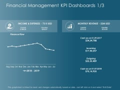 Financial Management Kpi Dashboards Marketing Ppt Powerpoint Presentation Inspiration Microsoft
