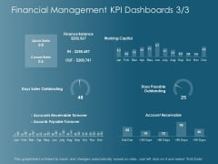 Financial Management Kpi Dashboards Strategy Ppt Powerpoint Presentation Gallery Graphics Template