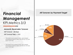 Financial Management Kpi Metrics 3 3 Ppt PowerPoint Presentation Summary Themes