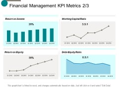 Financial Management Kpi Metrics Business Ppt Powerpoint Presentation Gallery File Formats