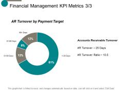 Financial Management Kpi Metrics Process Ppt Powerpoint Presentation Slides Graphics Download