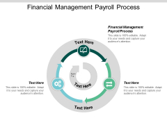 Financial Management Payroll Process Ppt PowerPoint Presentation Infographics Objects Cpb
