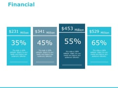Financial Management Ppt PowerPoint Presentation Summary Images