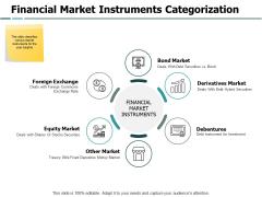 Financial Market Instruments Categorization Process Ppt PowerPoint Presentation Layouts Master Slide