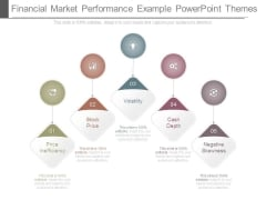 Financial Market Performance Example Powerpoint Themes