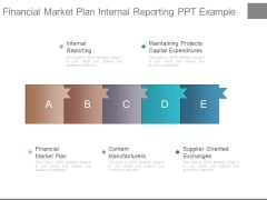Financial Market Plan Internal Reporting Ppt Example