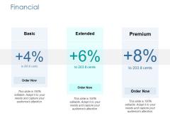 Financial Marketing Ppt PowerPoint Presentation Portfolio Deck