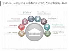 Financial Marketing Solutions Chart Presentation Ideas