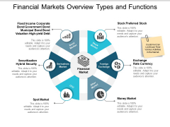 Financial Markets Overview Types And Functions Ppt PowerPoint Presentation Ideas Shapes