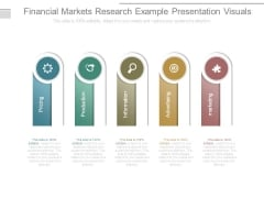 Financial Markets Research Example Presentation Visuals