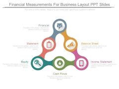 Financial Measurements For Business Layout Ppt Slides