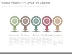 Financial Modeling Ppt Layout Ppt Diagrams