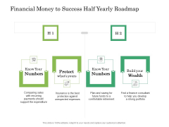 Financial Money To Success Half Yearly Roadmap Download