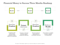 Financial Money To Success Three Months Roadmap Slides