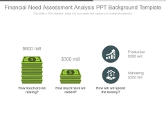 Financial Need Assessment Analysis Ppt Background Template