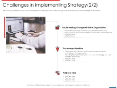 Financial PAR Challenges In Implementing Strategy Risk Ppt Pictures Mockup PDF