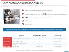 Financial PAR Corporate Social Responsibility Ppt Icon Slideshow PDF