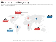 Financial PAR Headcount By Geography Ppt Summary Background Designs PDF