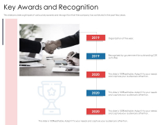 Financial PAR Key Awards And Recognition Ppt Gallery Ideas PDF