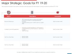 Financial PAR Major Strategic Goals For FY 19 20 Ppt Layouts Background Image PDF