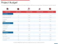 Financial PAR Project Budget Ppt Infographics Ideas PDF