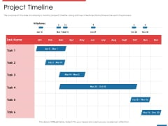 Financial PAR Project Timeline Ppt Layouts Graphics Example PDF