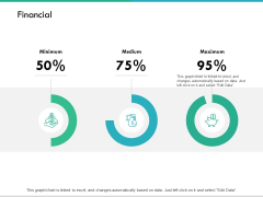 Financial Percentages Ppt PowerPoint Presentation Gallery Designs