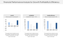 Financial Performance Analysis For Growth Profitability And Efficiency Ppt PowerPoint Presentation Ideas Designs