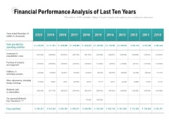 Financial Performance Analysis Of Last Ten Years Ppt PowerPoint Presentation Outline Design Ideas