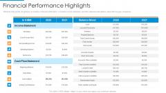 Financial Performance Highlights Summary PDF