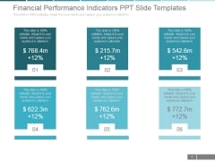 Financial Performance Indicators Ppt PowerPoint Presentation Samples
