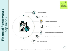 Financial Performance Key Trends Ppt PowerPoint Presentation Outline Ideas